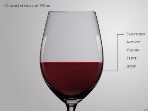 Vuelos a Belice, el cuerpo del vino.jpg